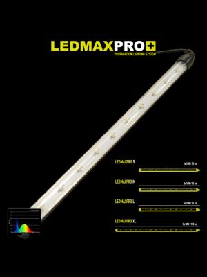 GHP Propagator LEDMAXPRO XL - (5 lamp set, inc bekabeling) 115 cm